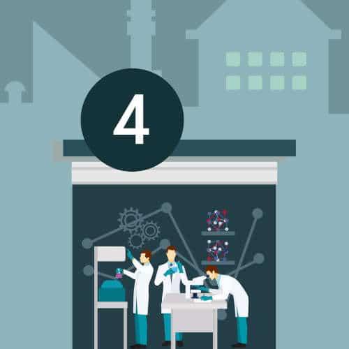 Laboratoire et contrôle Qualité